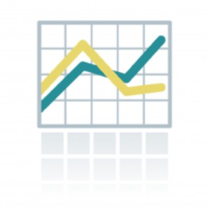promotional products industry statistics