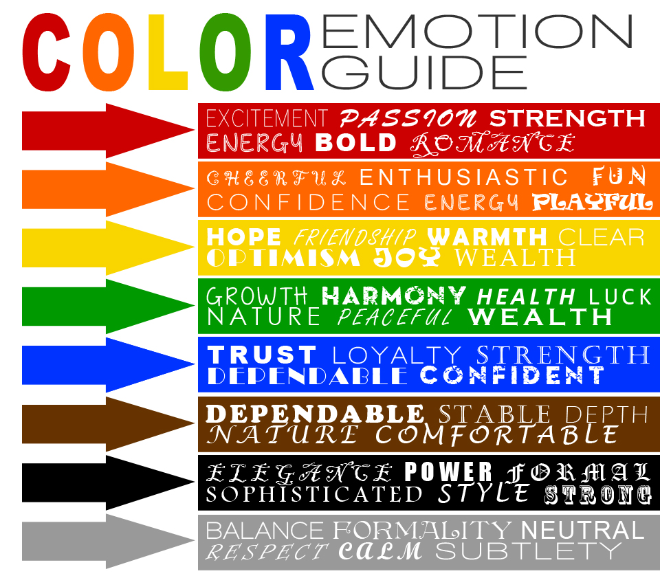 Charming Color Emotion Chart Ideas - Best idea home design .