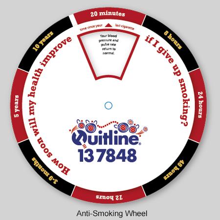 Wheel Charts